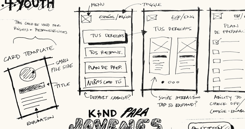 KIND_Sketches