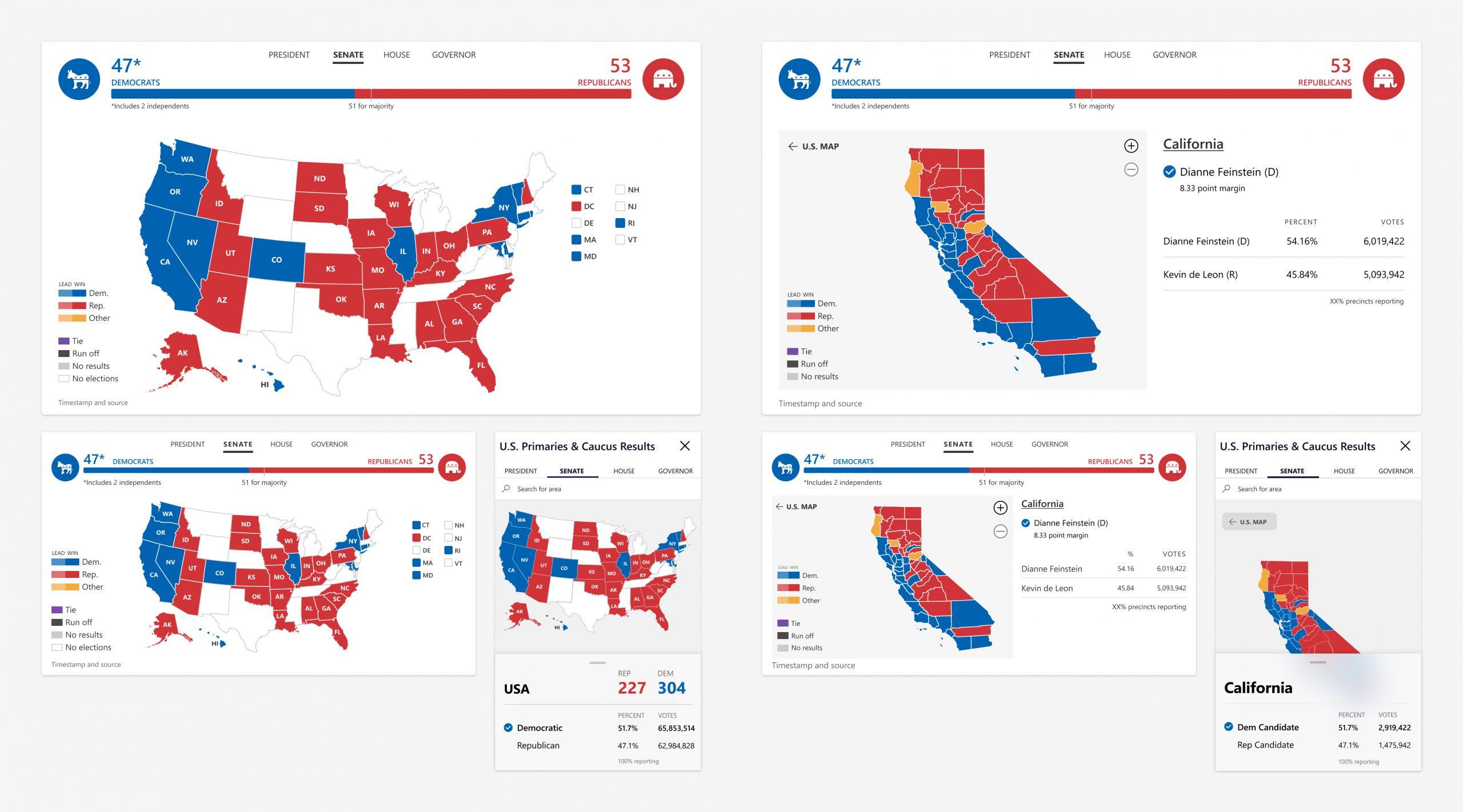 resultmaps